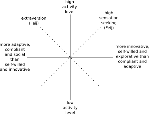 The Biological Instability Of Social Equilibria Point Omega Research
